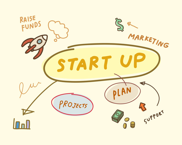 What are some of the best Startups Fundraising Strategies?