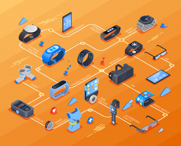 How will wearable technology affect my life?