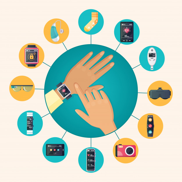 Why wearable technology is the future?