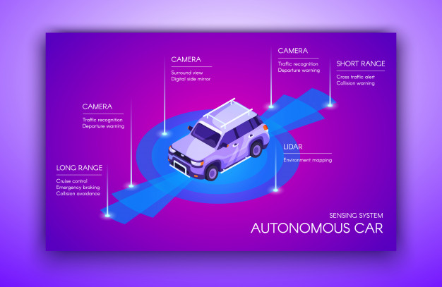 Autonomous driving and artificial intelligence