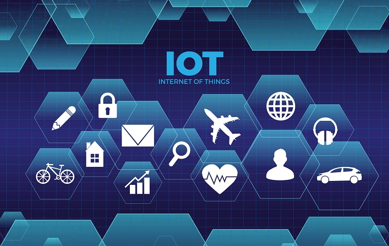Why Internet of Things is important?