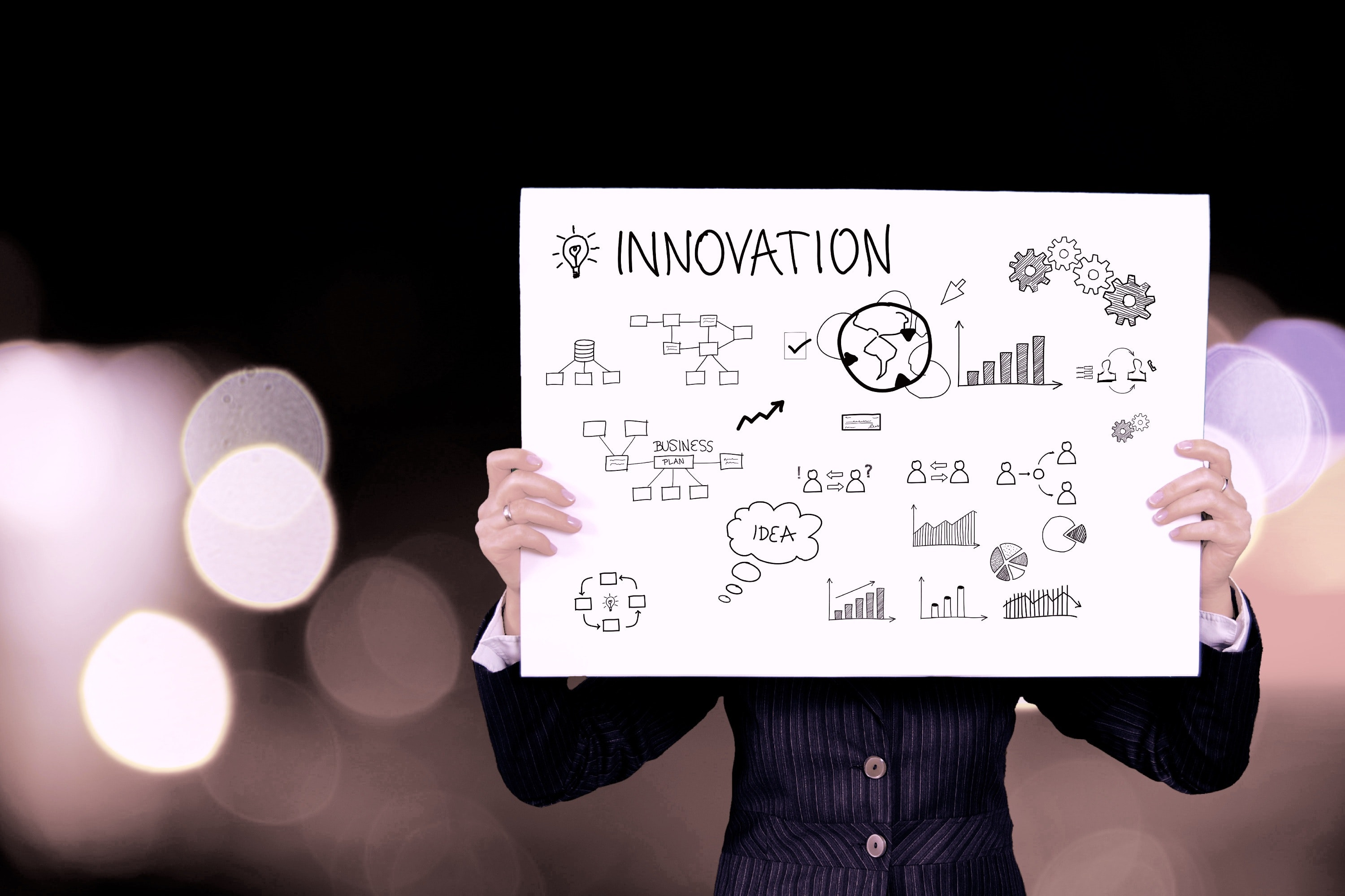 What is corporate innovation?