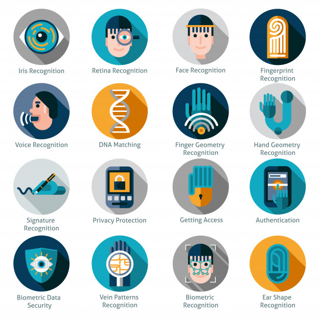What are Biometric devices?