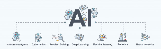 The advantages and disadvantages of deep learning.