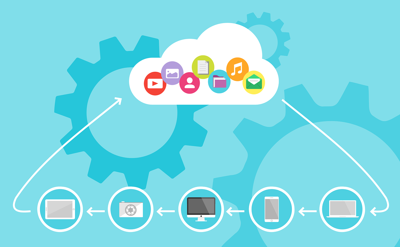 How cloud technology works?