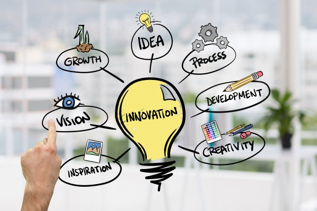 How to build corporate innovation