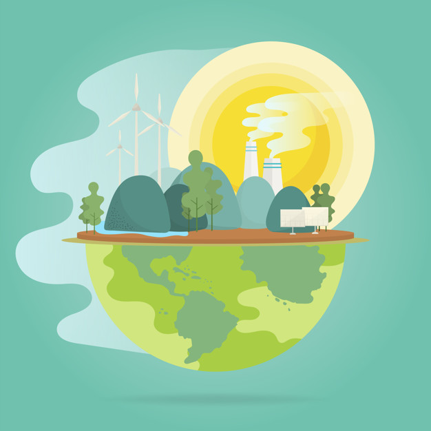 What are the objectives of climate change innovation?